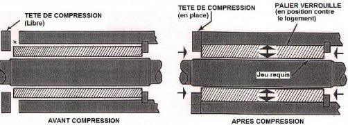 paliers-compression-douelles