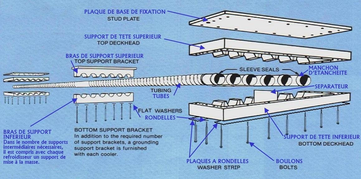 keel-cooler-eclate